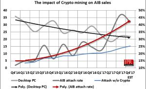 GPU Chart3