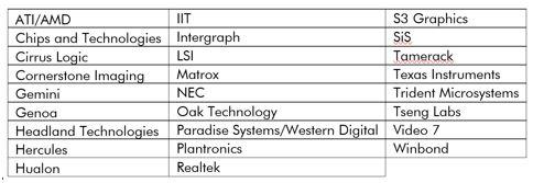VGA clone suppliers