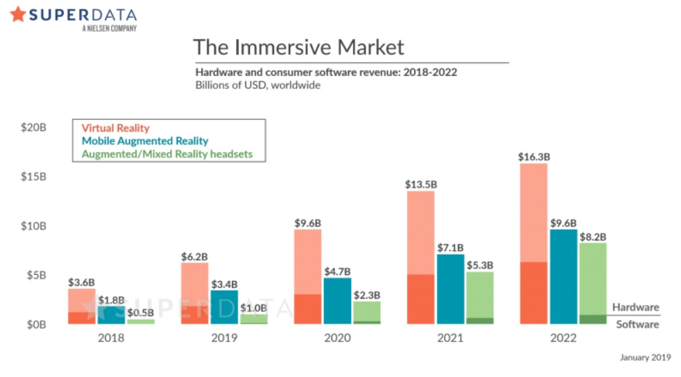 As VR Market Reaches $160 Billion, ISMAR Preps Industry Leaders for