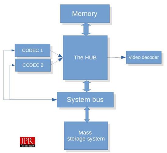 targa diagram1
