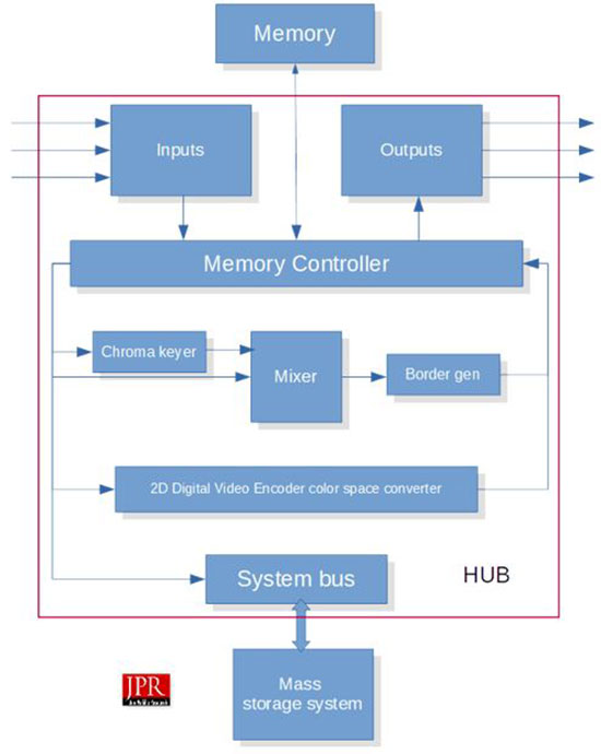 targa diagram2