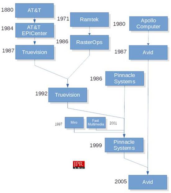 targa diagram3