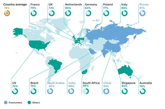 digital health countries
