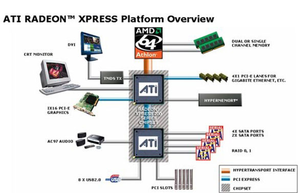 athlon processor