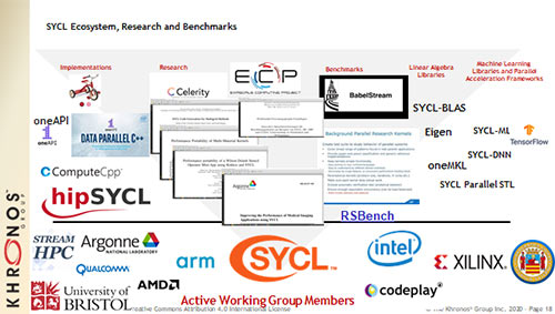 sycl ecosystem