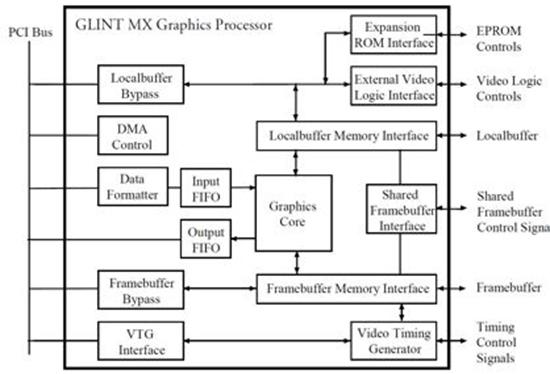 glint processor