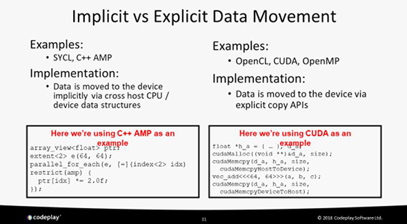 data movement 2 graphics