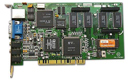 Nvidia Quadratic Processor